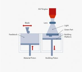 procede-fabrication-additive-lmm