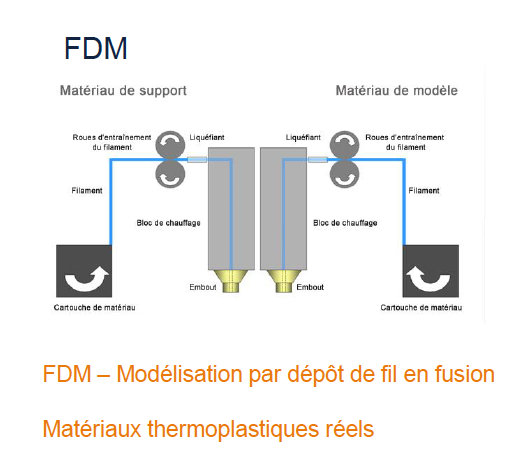 fdm-fabrication-additive-a3dm-magazine-stratasys